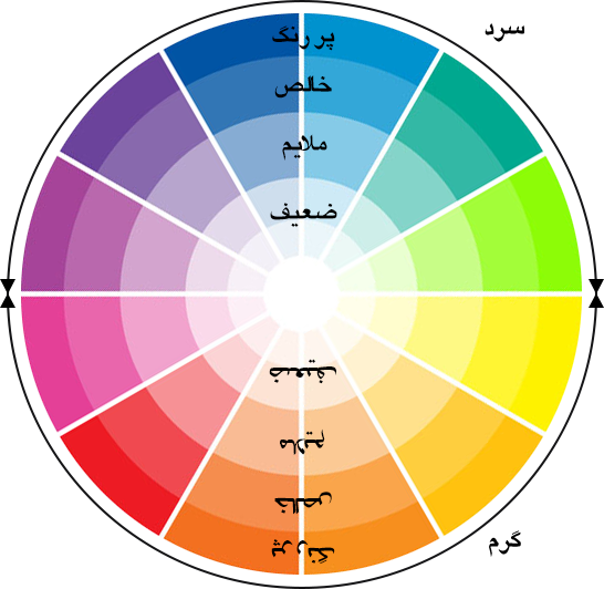 Dirgodaz Color Wheel
